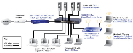 JGS524F Product Image Network Diagram